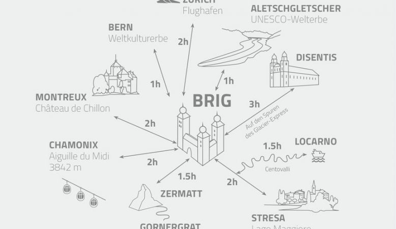 Map of Brig Hotel de Londres - distances to major cities like Bern and ski destinations of Valais including Zurich Airport train times, and Zermatt